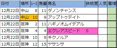 f:id:onix-oniku:20181221180538p:plain