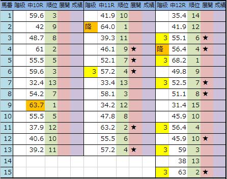 f:id:onix-oniku:20181221180810p:plain