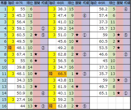 f:id:onix-oniku:20181222145607p:plain