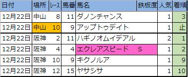 f:id:onix-oniku:20181222163544p:plain