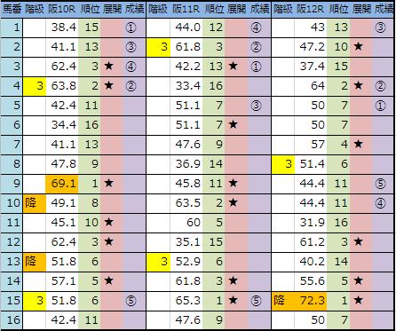 f:id:onix-oniku:20181222163812p:plain