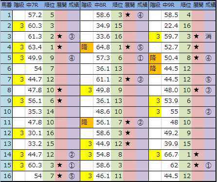 f:id:onix-oniku:20181223142256p:plain