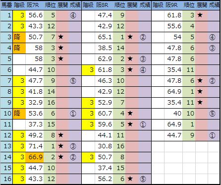 f:id:onix-oniku:20181223143156p:plain