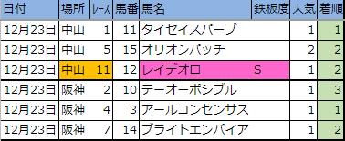 f:id:onix-oniku:20181223163721p:plain