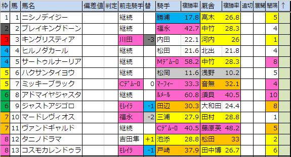 f:id:onix-oniku:20181227102315p:plain