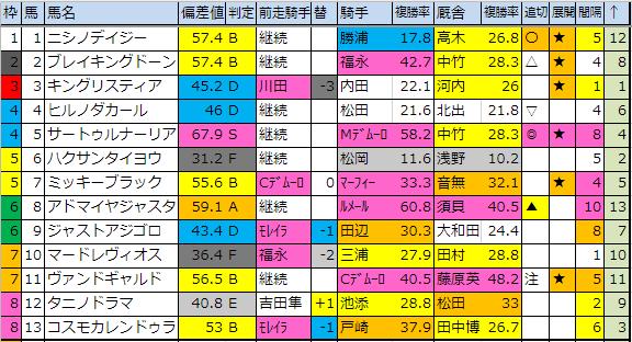 f:id:onix-oniku:20181227175556p:plain