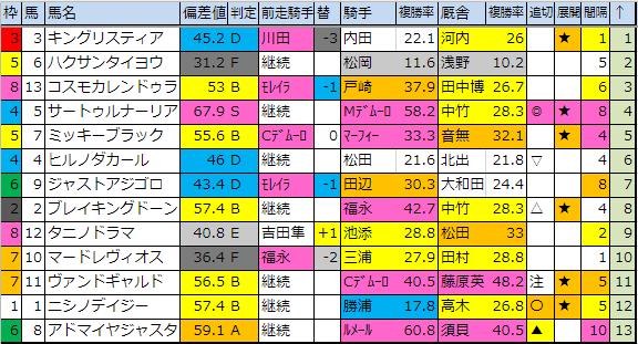 f:id:onix-oniku:20181227180325p:plain