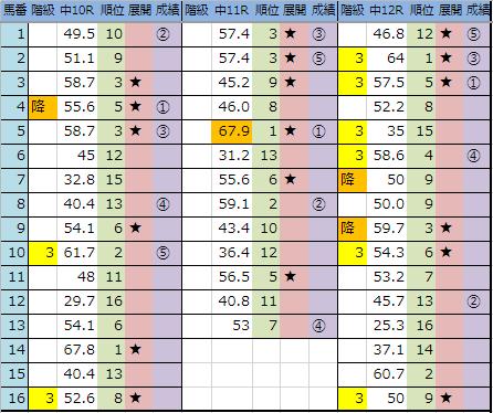 f:id:onix-oniku:20181228164559p:plain