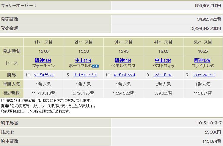 f:id:onix-oniku:20181228164844p:plain