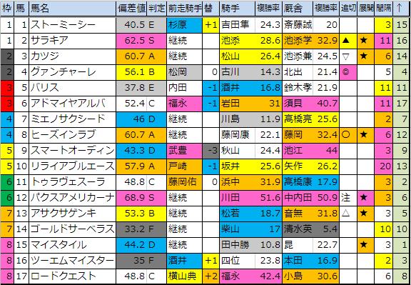 f:id:onix-oniku:20190104173548p:plain