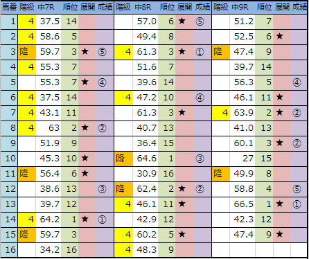 f:id:onix-oniku:20190105145417p:plain
