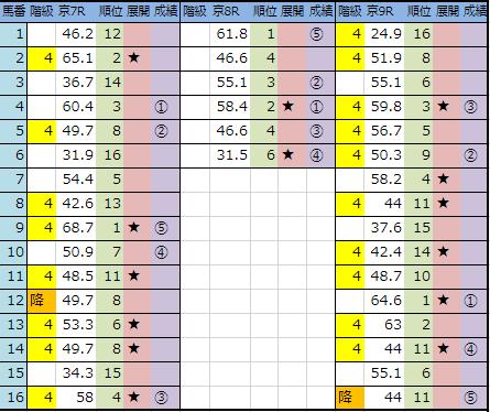 f:id:onix-oniku:20190105145502p:plain