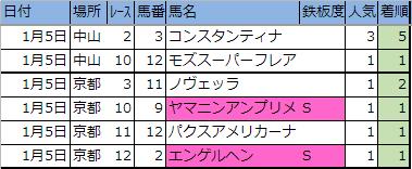 f:id:onix-oniku:20190105162828p:plain