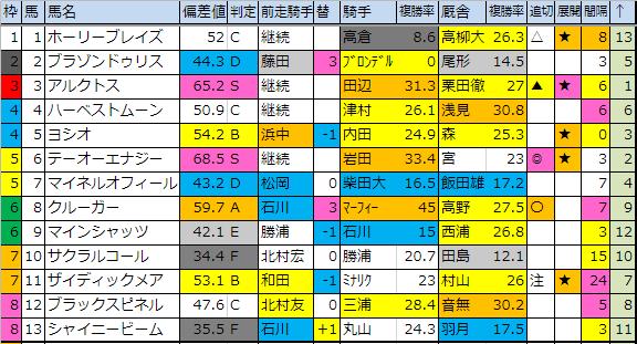 f:id:onix-oniku:20190105181552p:plain