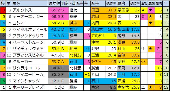 f:id:onix-oniku:20190105181821p:plain