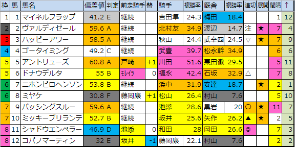 f:id:onix-oniku:20190105183500p:plain