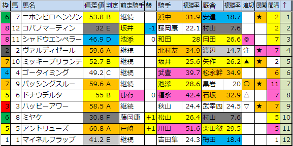 f:id:onix-oniku:20190105183651p:plain
