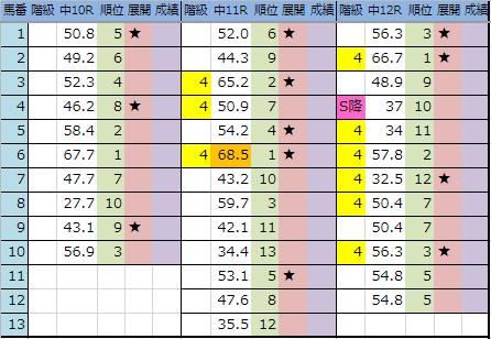 f:id:onix-oniku:20190105191726p:plain