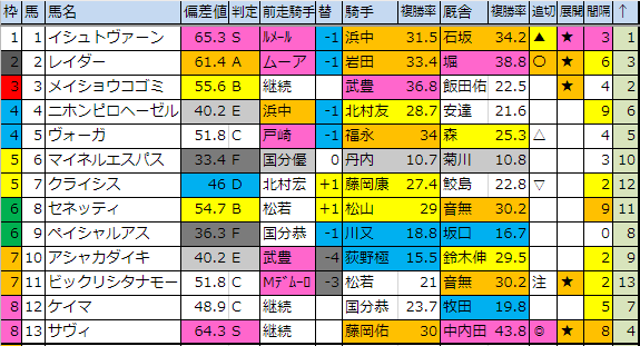 f:id:onix-oniku:20190111165258p:plain