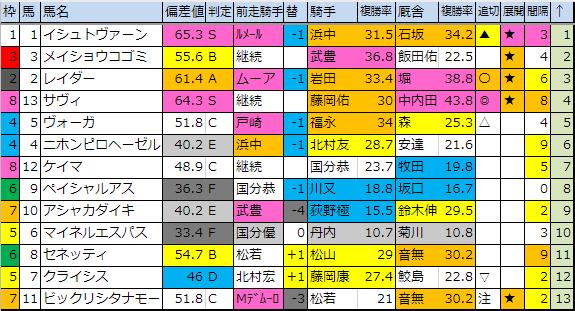 f:id:onix-oniku:20190111165504p:plain