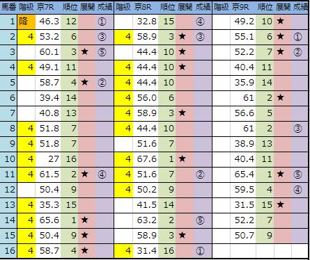 f:id:onix-oniku:20190112144510p:plain