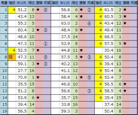 f:id:onix-oniku:20190112163205p:plain