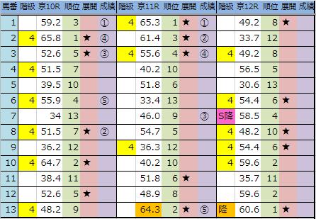 f:id:onix-oniku:20190112163339p:plain
