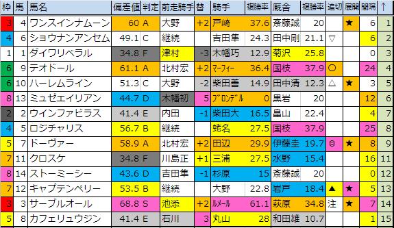 f:id:onix-oniku:20190112180347p:plain