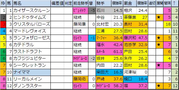 f:id:onix-oniku:20190112194115p:plain