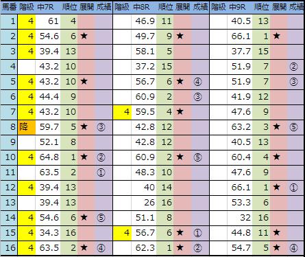 f:id:onix-oniku:20190113144221p:plain