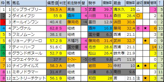 f:id:onix-oniku:20190113180924p:plain