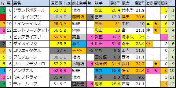 f:id:onix-oniku:20190113181138p:plain