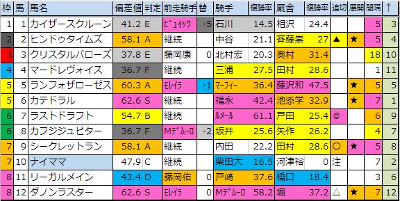 f:id:onix-oniku:20190113182638p:plain