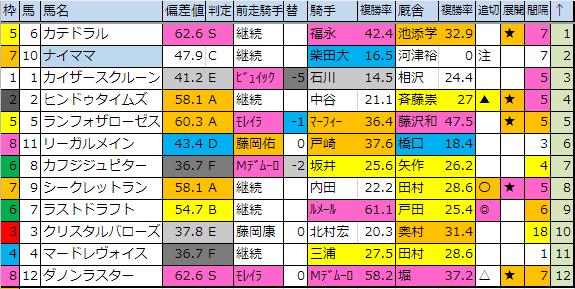 f:id:onix-oniku:20190113183248p:plain