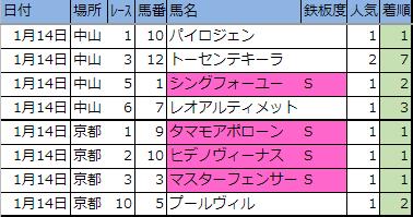 f:id:onix-oniku:20190114163248p:plain