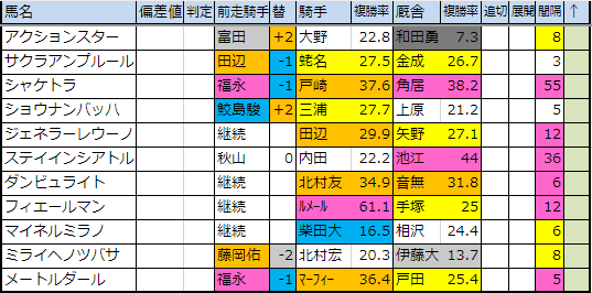 f:id:onix-oniku:20190115172939p:plain