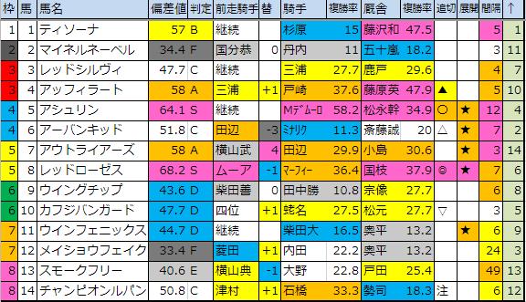 f:id:onix-oniku:20190118182122p:plain