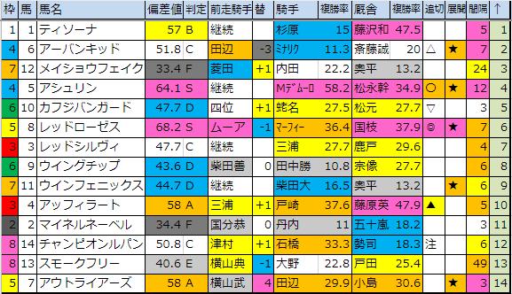 f:id:onix-oniku:20190118182401p:plain