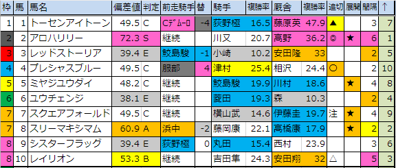 f:id:onix-oniku:20190118182824p:plain