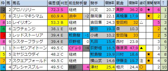 f:id:onix-oniku:20190118183046p:plain