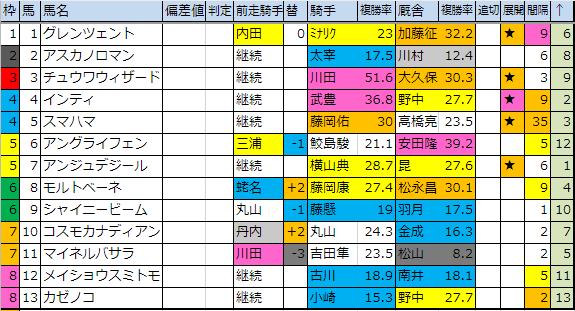 f:id:onix-oniku:20190118194422p:plain