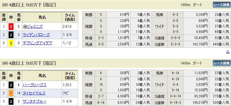 f:id:onix-oniku:20190119144333p:plain