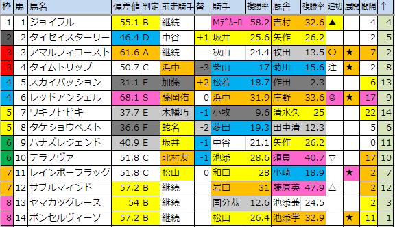 f:id:onix-oniku:20190119175746p:plain