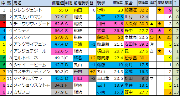 f:id:onix-oniku:20190119181408p:plain