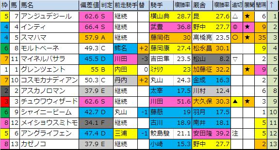 f:id:onix-oniku:20190119181826p:plain