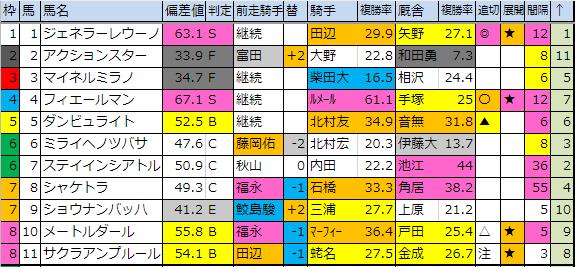 f:id:onix-oniku:20190119183101p:plain