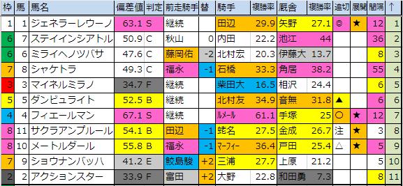 f:id:onix-oniku:20190119183625p:plain