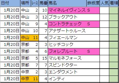 f:id:onix-oniku:20190119192618p:plain