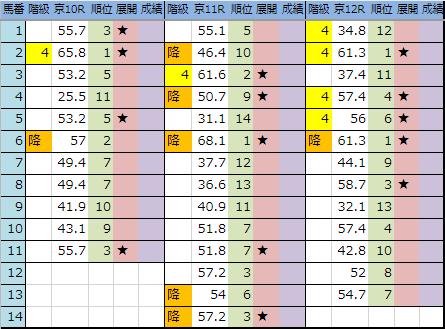 f:id:onix-oniku:20190119192945p:plain
