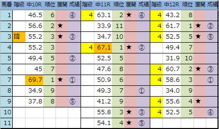 f:id:onix-oniku:20190120163332p:plain